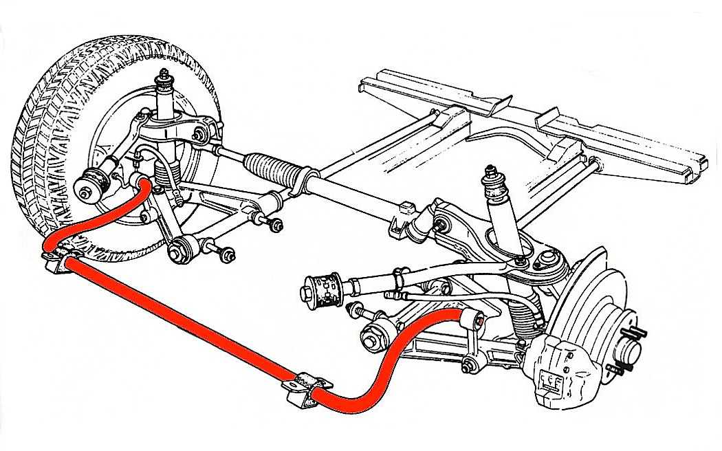 How Swaybars Work on Exploded View Engine Parts Diagram