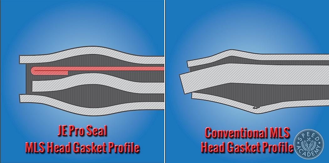 JE-ProSeal-Gaskets-11