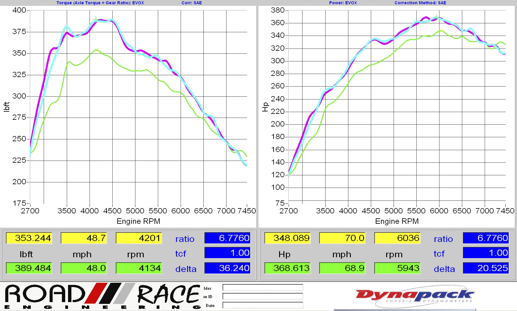 meth-methanol-injection-snow-performance-dyno-056