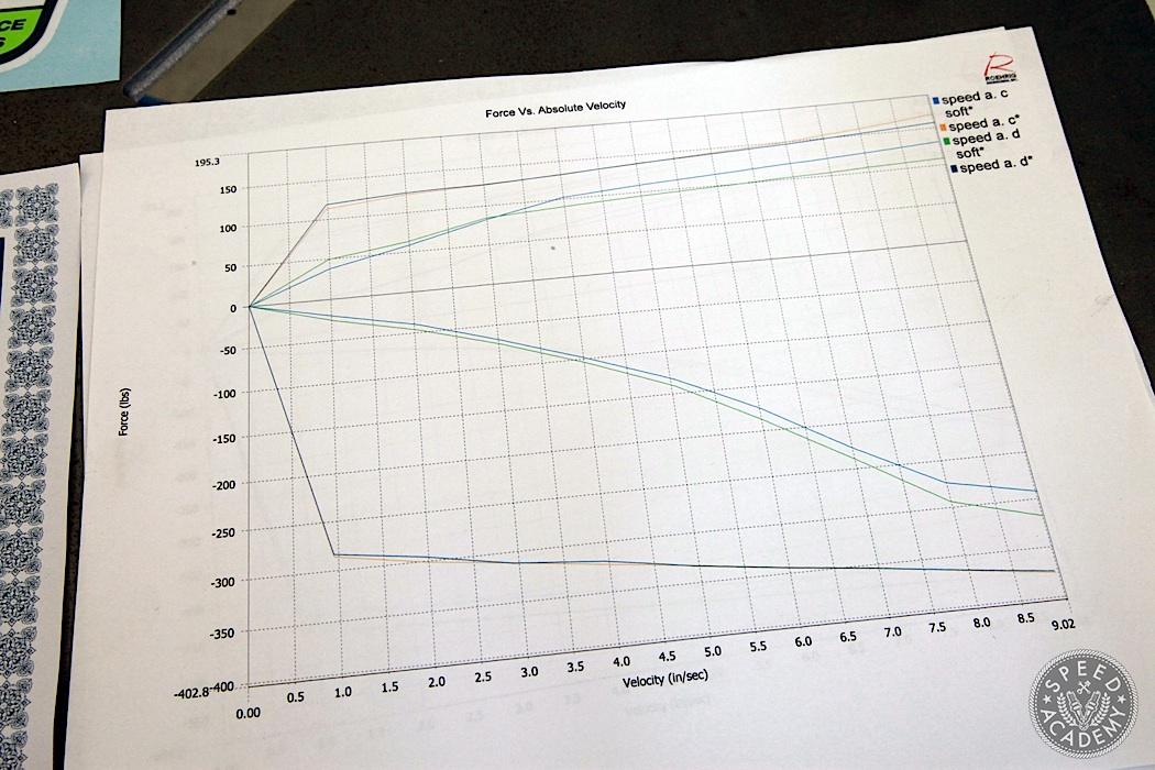 Mazda-RX7-Fortune-Auto-510-10