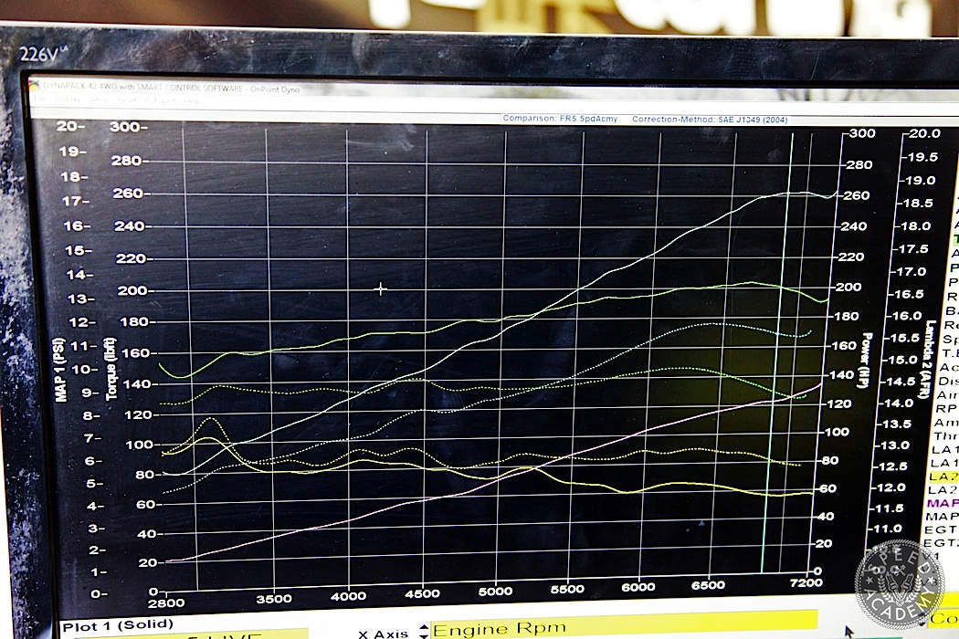 Scion-FRS-Jackson-Racing-Supercharger-Dyno-08