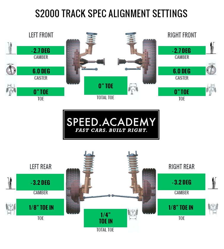 Honda-S2000-Track-Alignment-01