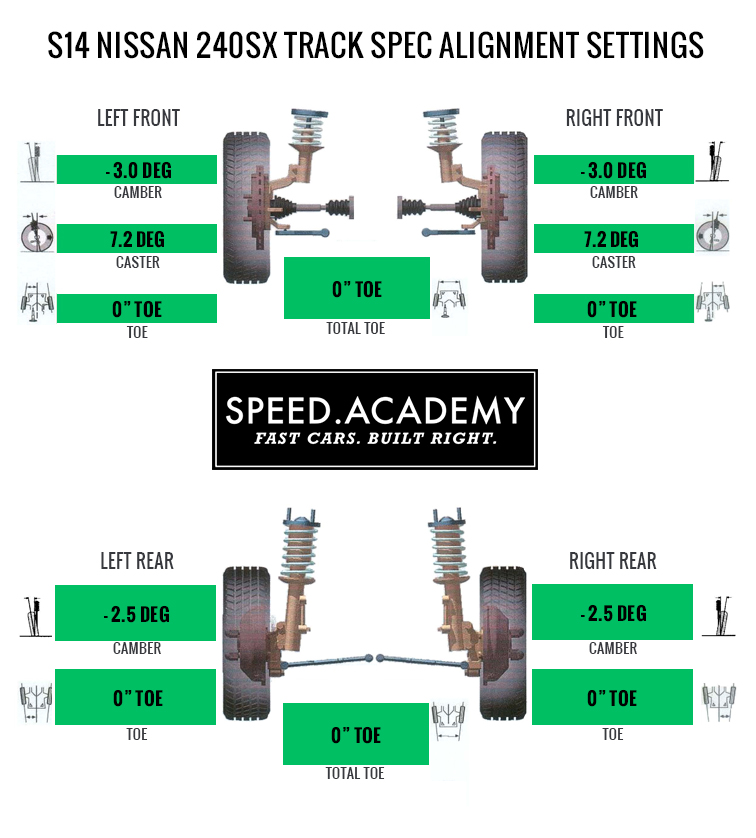 Nissan-240SX-Alignment-Specs-02