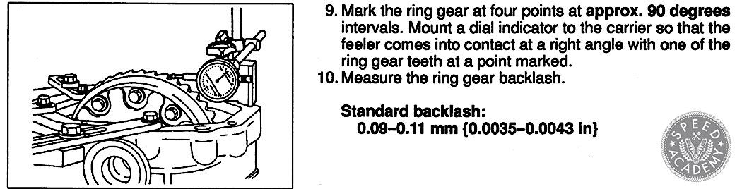 Mazda-RX7-ATS-Carbon-LSD-Install-36
